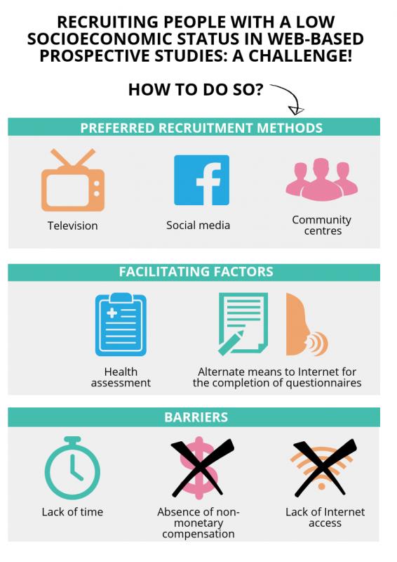 Infographie EN focus groups